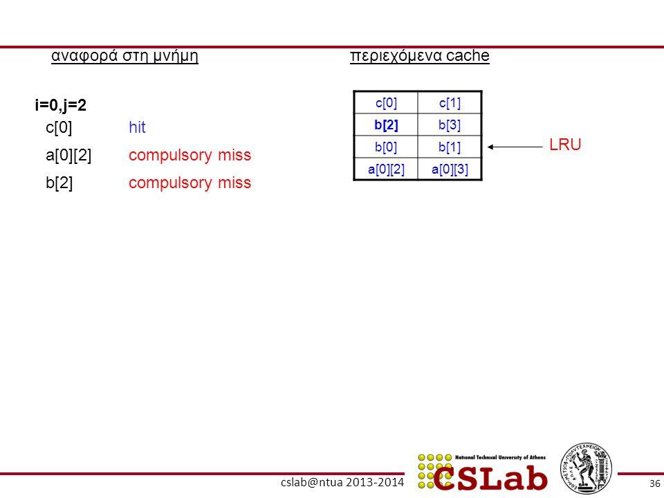 αναφορά στη μνήμη περιεχόμενα cache i=0,j=2 c[0] hit LRU a[0][2]